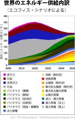 20110208b.jpg